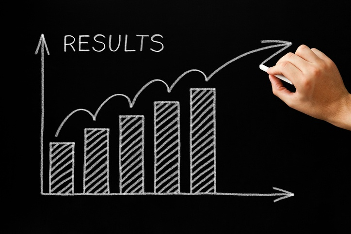 Inbound marketing is measurable. You can get detailed reporting and track ROI.