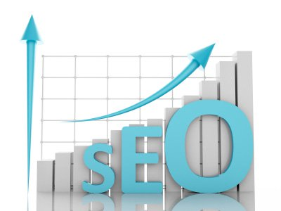IQnection Web Marketing Doylestown SEO