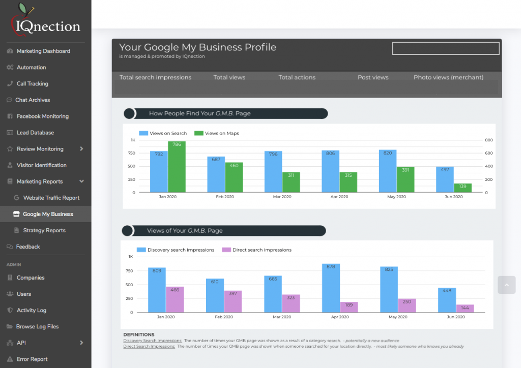 IQnection Google My Business Dashboard